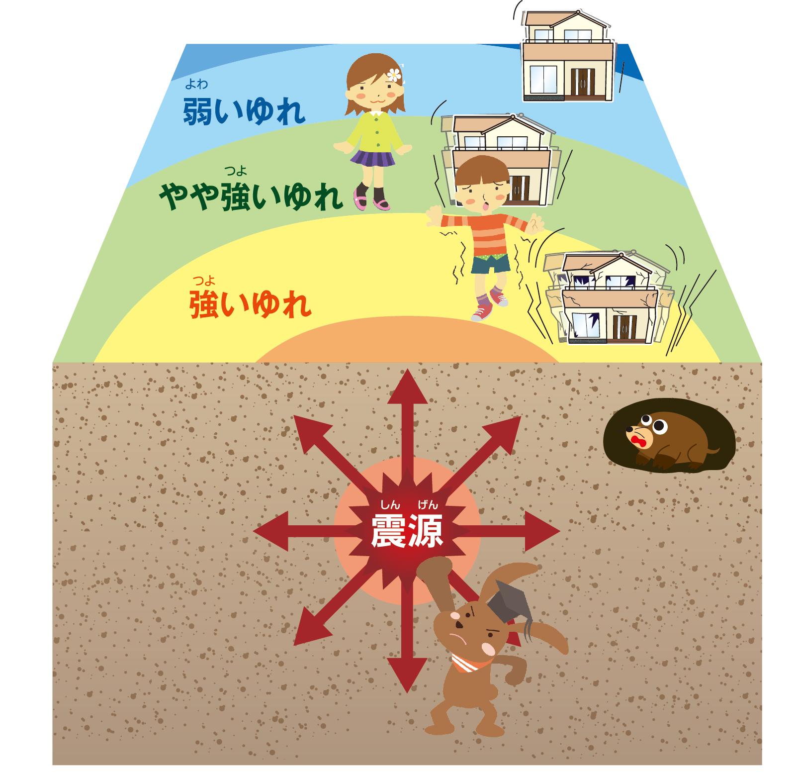 マグニチュード・震度 | 地震本...