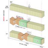 地震波(P波とS波)の伝わり方