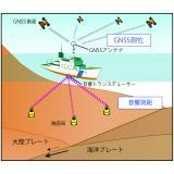海底地殻変動観測の概念図(その2)