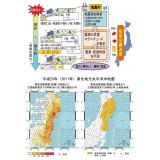 緊急地震速報について